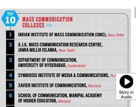 Symbiosis Institute of Media Communication, Pune has been ranked as the 4th Best Media College By India Today